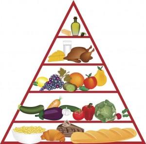 Healthy Nutrition, Sound Principals